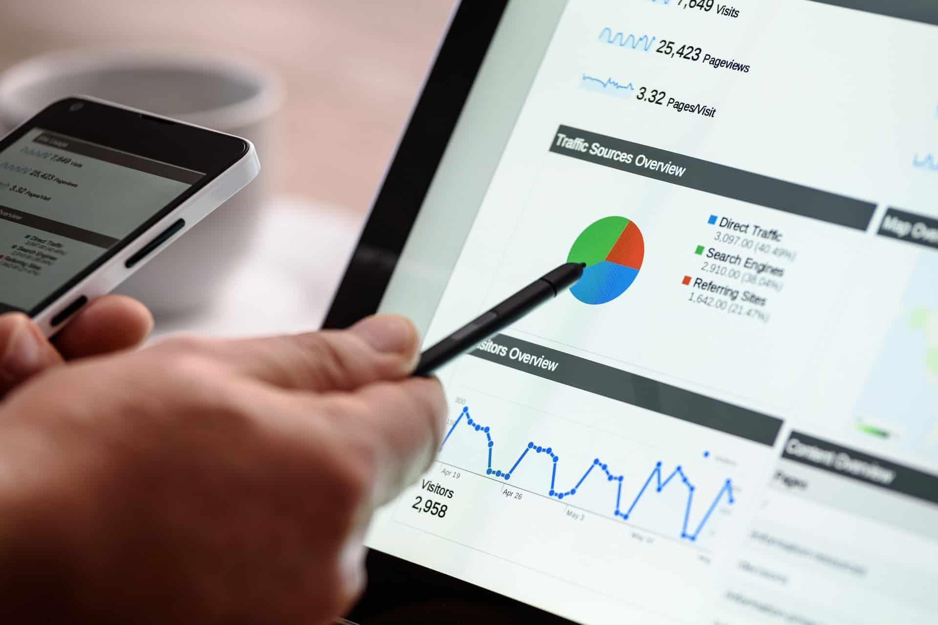 Você sabe o que 78% dos clientes buscam no seu site?