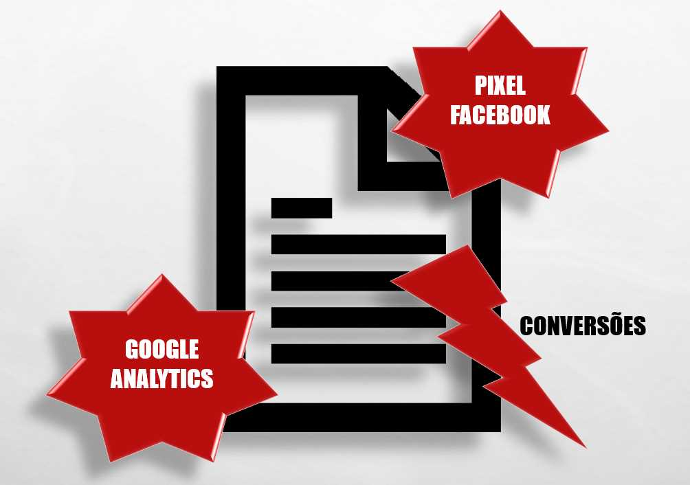 Website com Pixel do Facebook, Google Analytics e Código de Conversões