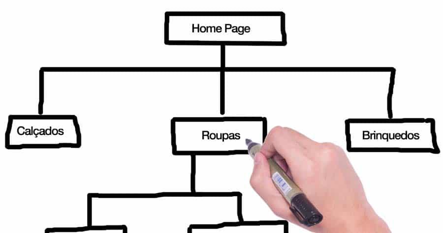 O Que É um Sitemap e Como Criá-Lo em 5 Minutos