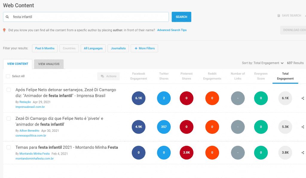 Mapeando o Cliente Ideal com o Buzzsumo.com
